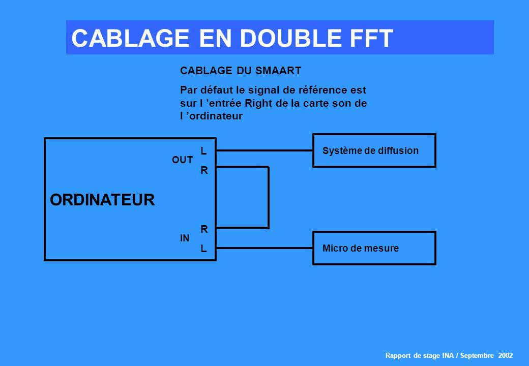 CABLAGE EN DOUBLE FFT ORDINATEUR CABLAGE DU SMAART