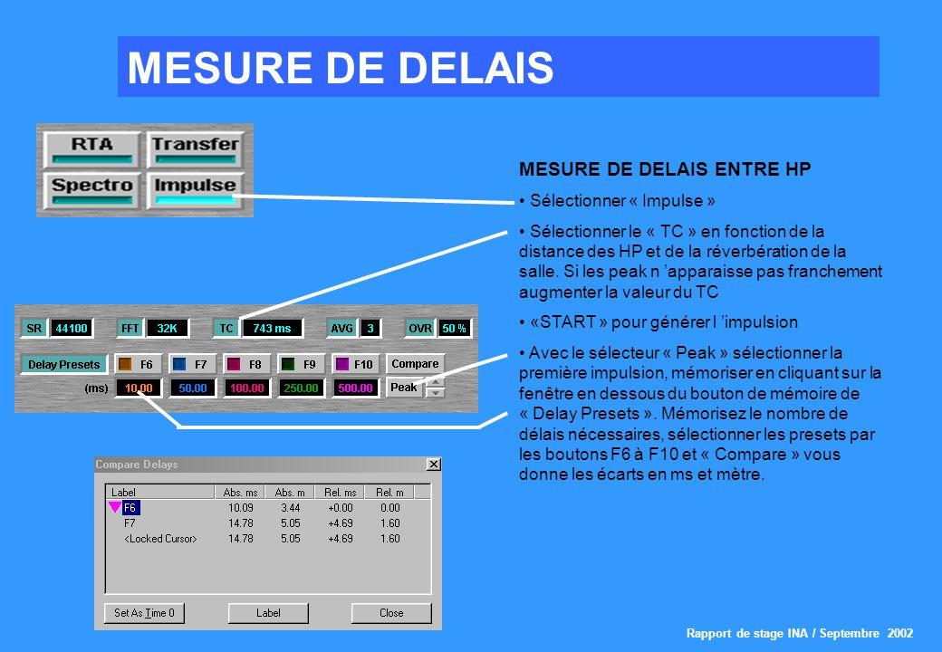 MESURE DE DELAIS MESURE DE DELAIS ENTRE HP Sélectionner « Impulse »