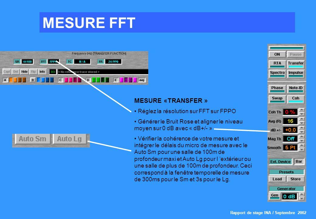 MESURE FFT MESURE «TRANSFER » Réglez la résolution sur FFT sur FPPO