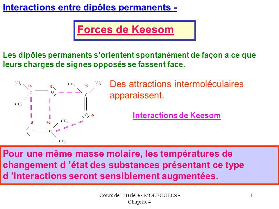 Interactions de Keesom