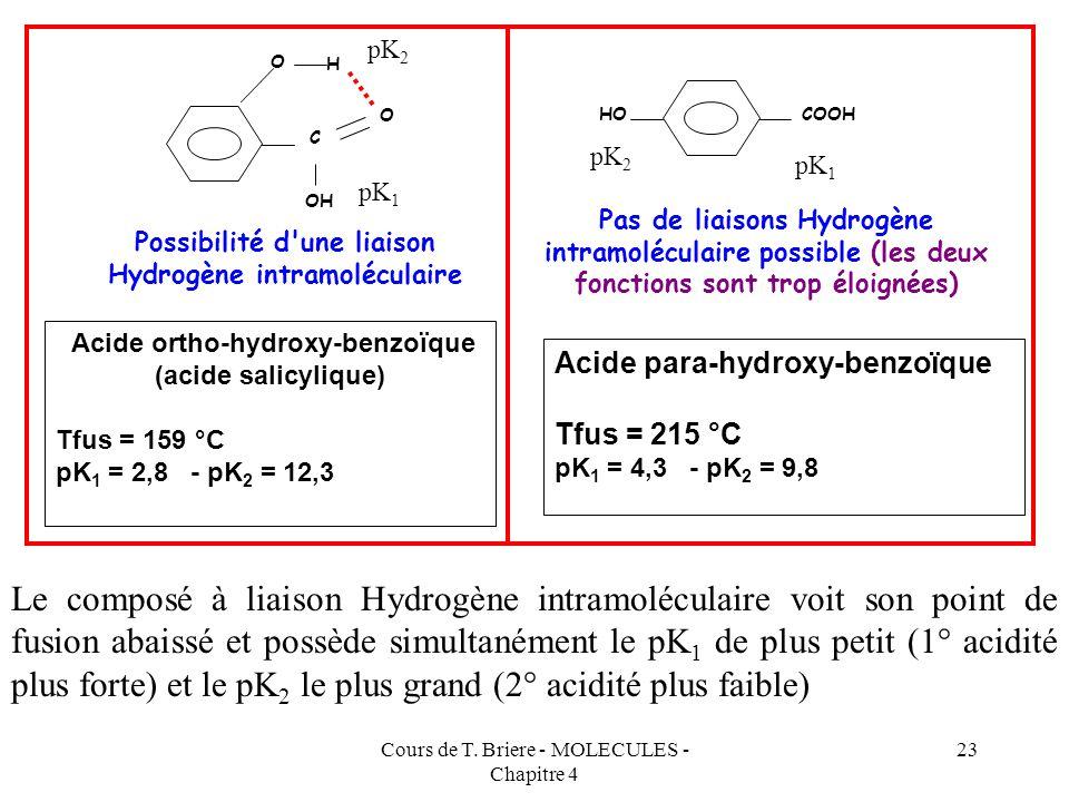 pK2 O. H. COOH. HO. O. C. pK2. pK1. pK1. OH. Pas de liaisons Hydrogène intramoléculaire possible (les deux fonctions sont trop éloignées)