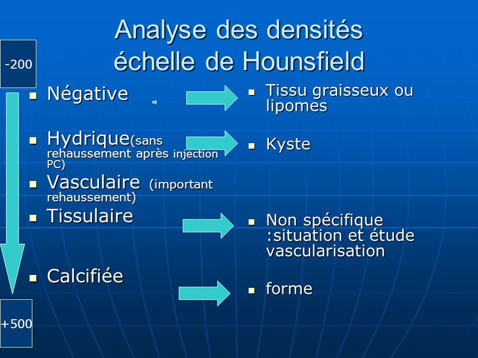 Analyse des densités échelle de Hounsfield