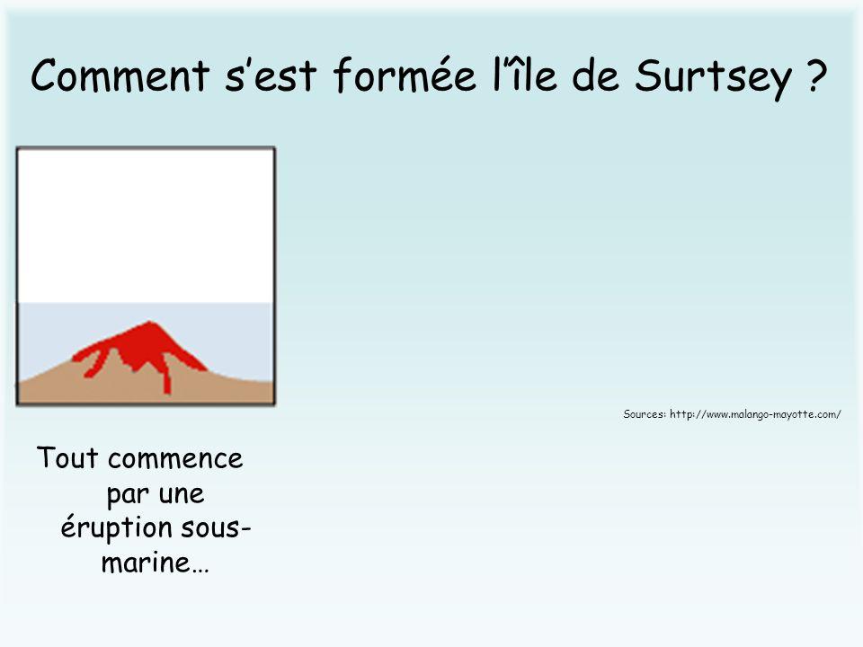 Comment s'est formée l'île de Surtsey