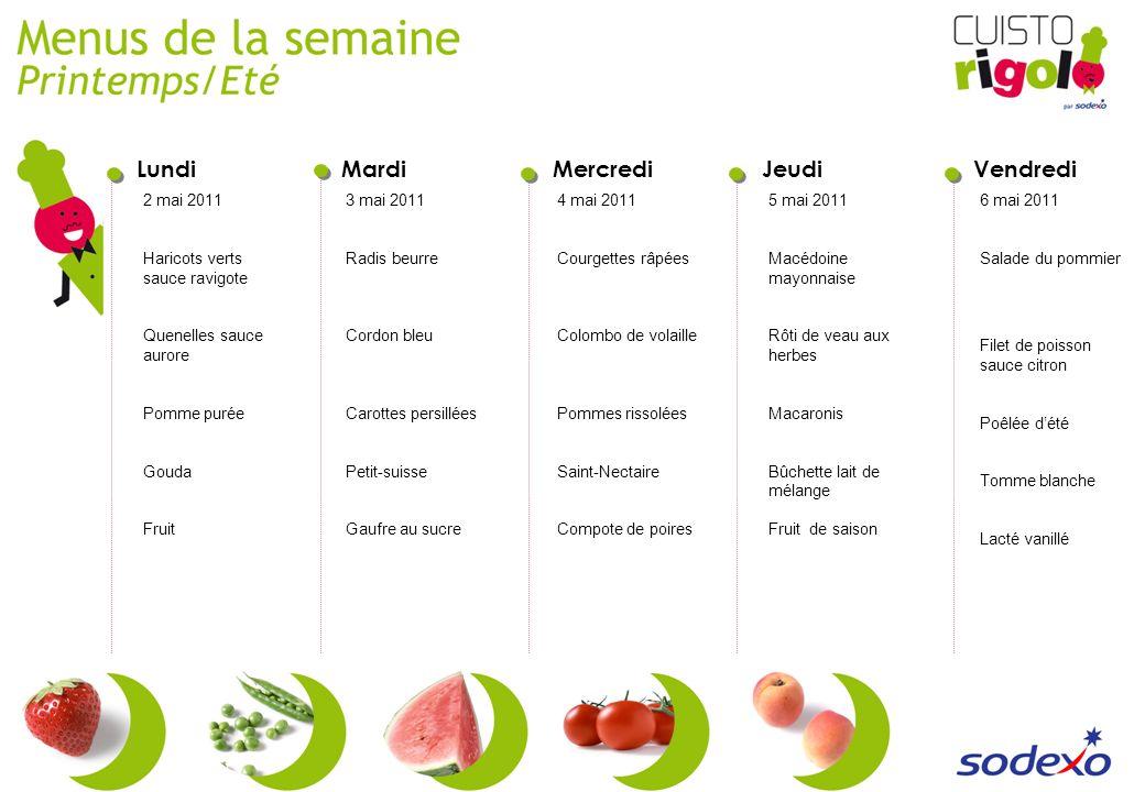 2 mai 2011 Haricots verts sauce ravigote. Quenelles sauce aurore. Pomme purée. Gouda. Fruit. 3 mai 2011.