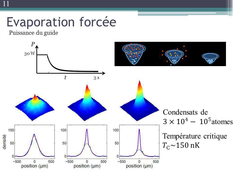 Evaporation forcée 11 Condensats de 3×10 4 − 10 5 atomes