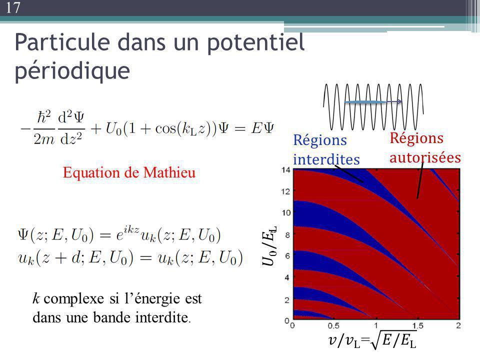 Particule dans un potentiel périodique