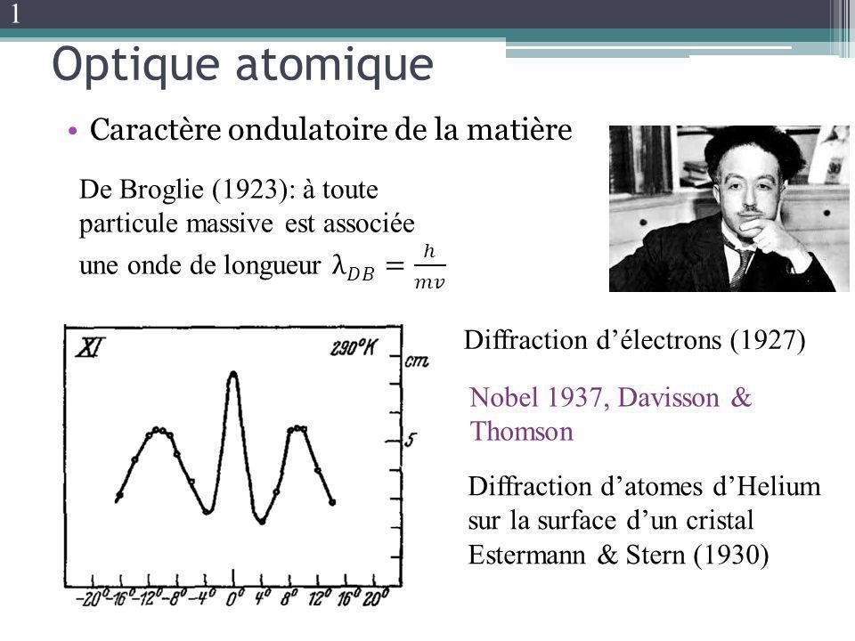 Optique atomique Caractère ondulatoire de la matière 1