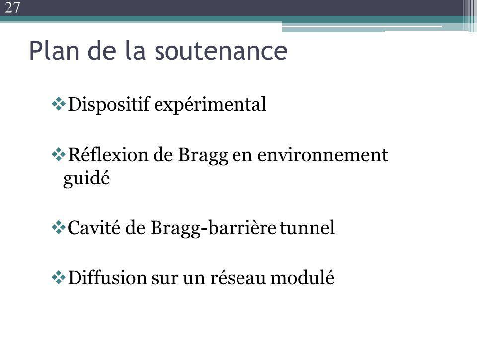 Plan de la soutenance Dispositif expérimental