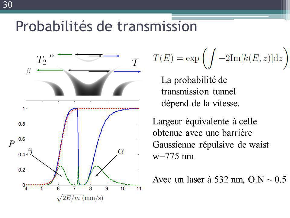 Probabilités de transmission