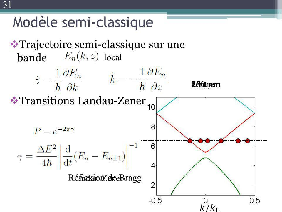 Modèle semi-classique