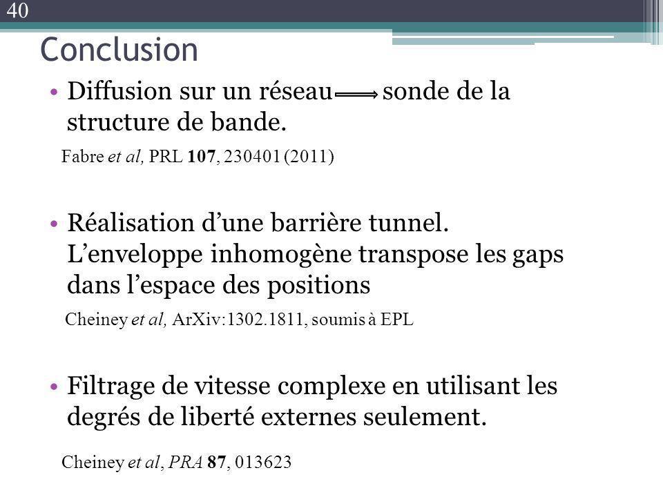 Conclusion Diffusion sur un réseau sonde de la structure de bande.