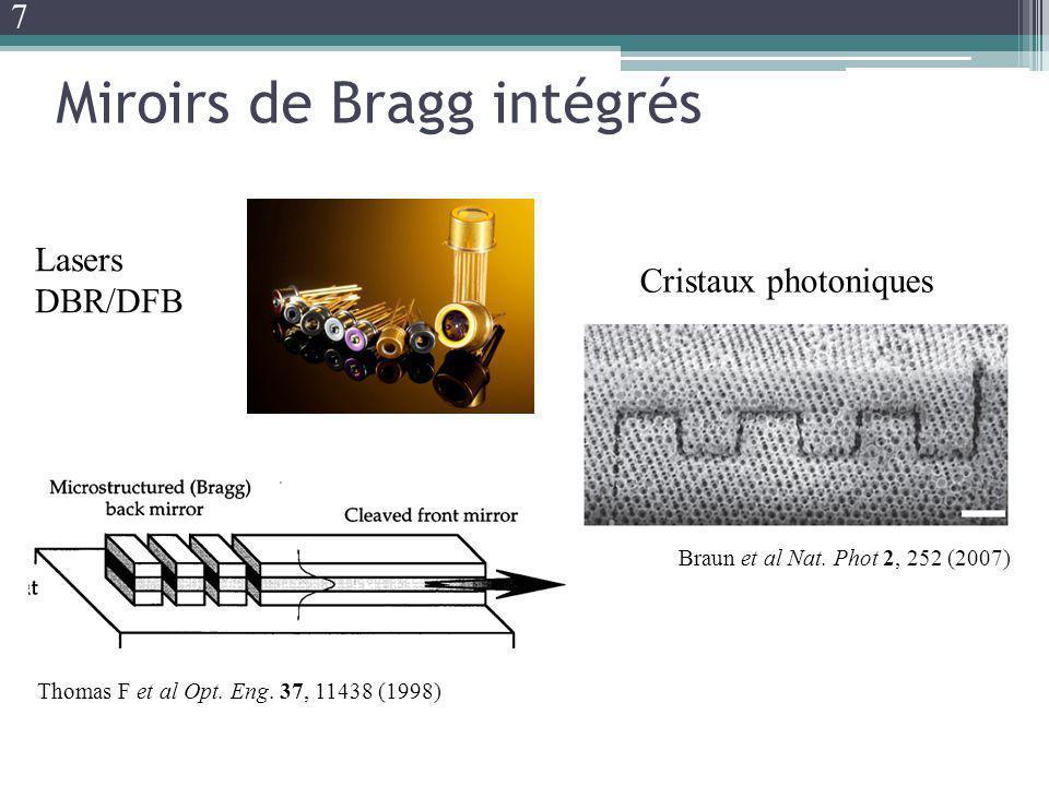 Miroirs de Bragg intégrés