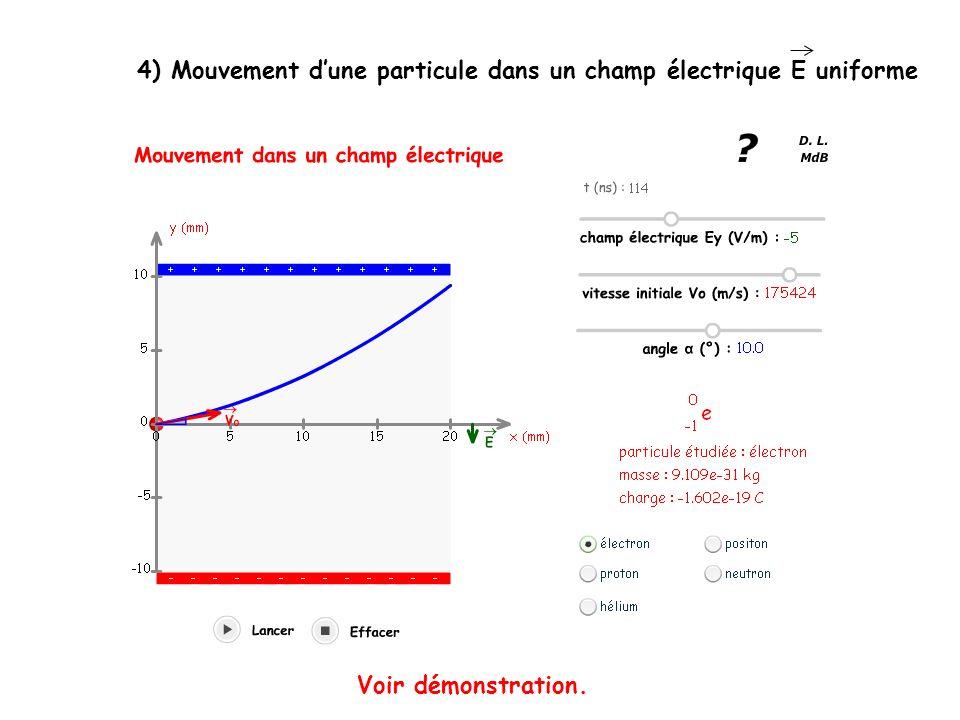 4) Mouvement d'une particule dans un champ électrique E uniforme