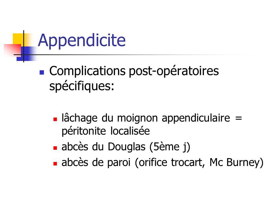 Appendicite Complications post-opératoires spécifiques: