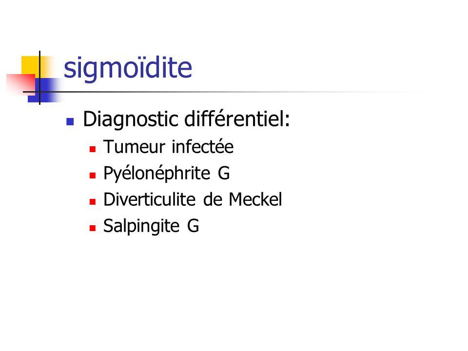 sigmoïdite Diagnostic différentiel: Tumeur infectée Pyélonéphrite G