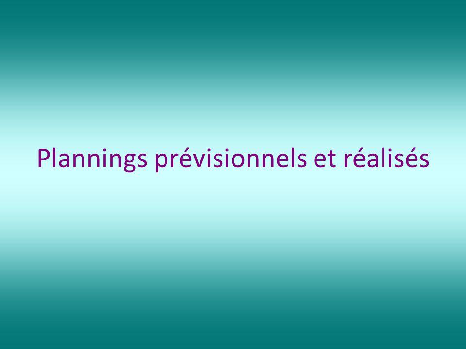 Plannings prévisionnels et réalisés
