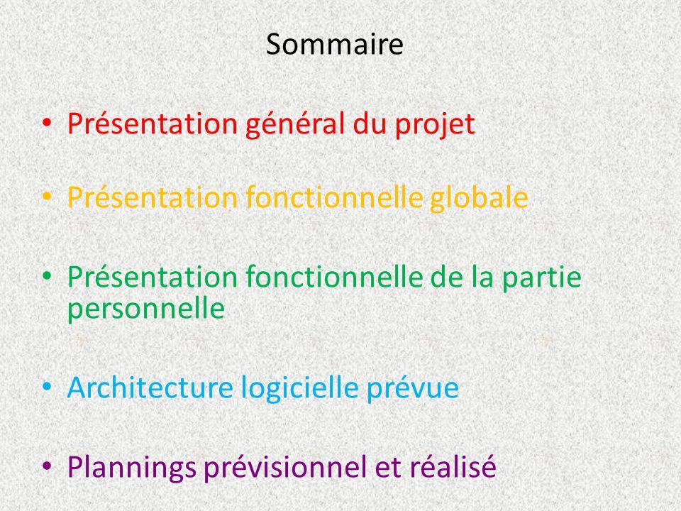Sommaire Présentation général du projet. Présentation fonctionnelle globale. Présentation fonctionnelle de la partie personnelle.