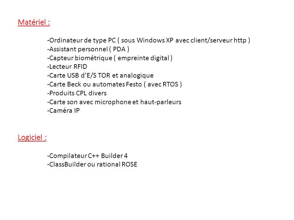 Matériel : -Ordinateur de type PC ( sous Windows XP avec client/serveur http ) -Assistant personnel ( PDA )