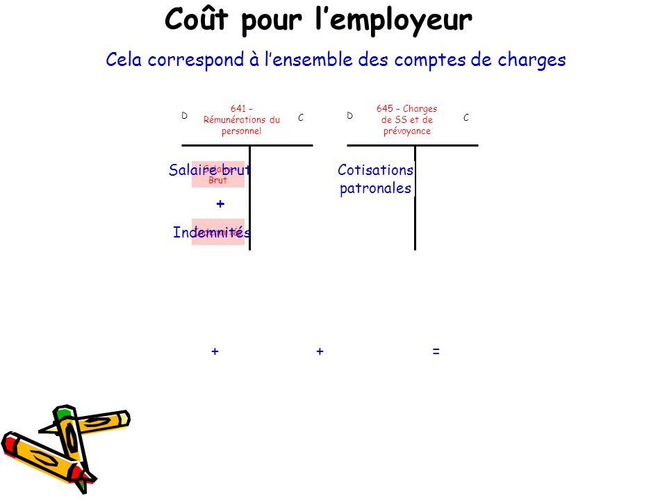 Coût pour l'employeur Cela correspond à l'ensemble des comptes de charges. 641 – Rémunérations du personnel.