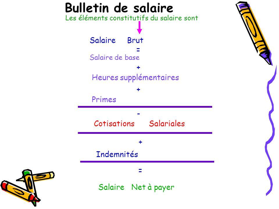 Bulletin de salaire Salaire Brut = + Heures supplémentaires + Primes -