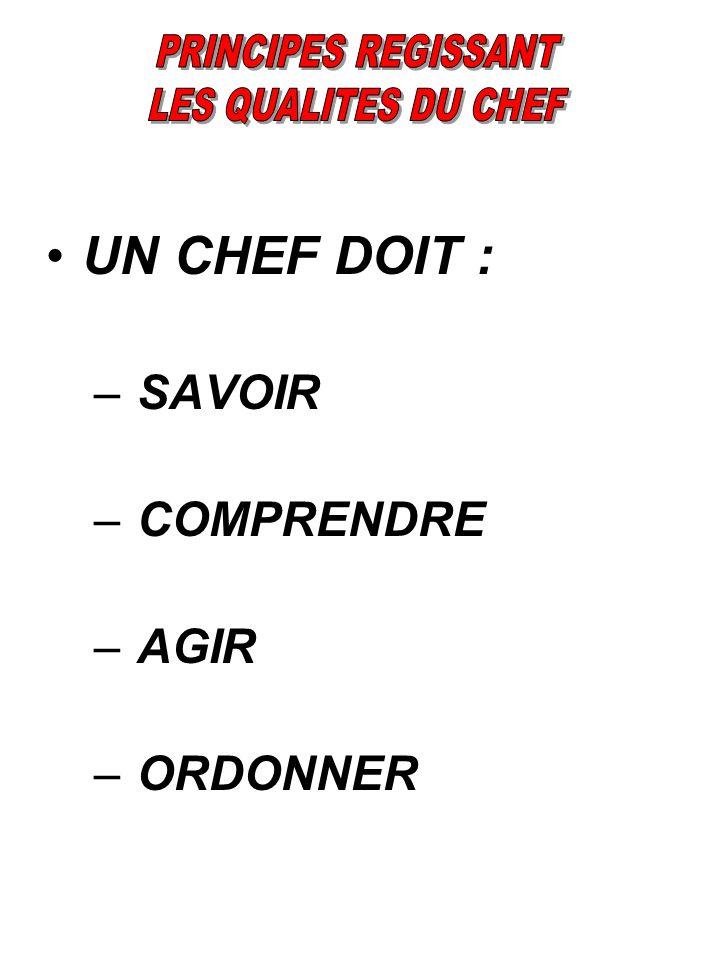 UN CHEF DOIT : SAVOIR COMPRENDRE AGIR ORDONNER PRINCIPES REGISSANT