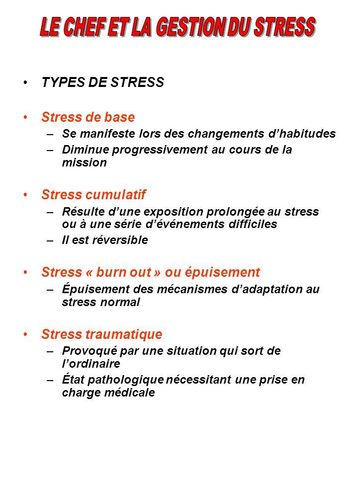 LE CHEF ET LA GESTION DU STRESS