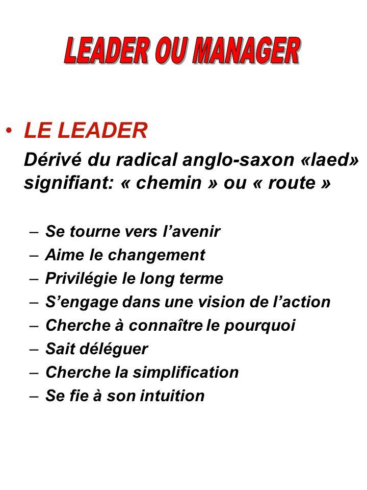 LE LEADER LEADER OU MANAGER