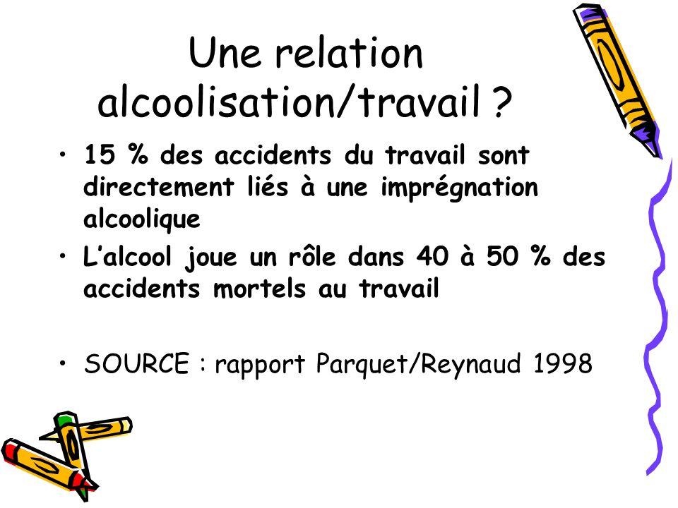 Une relation alcoolisation/travail