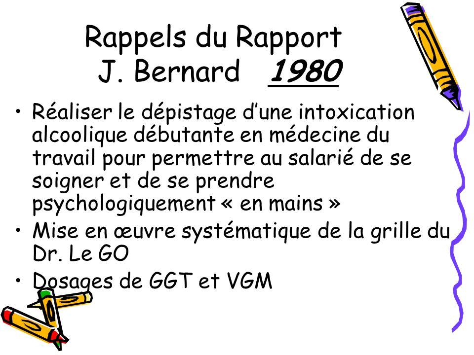 Rappels du Rapport J. Bernard 1980