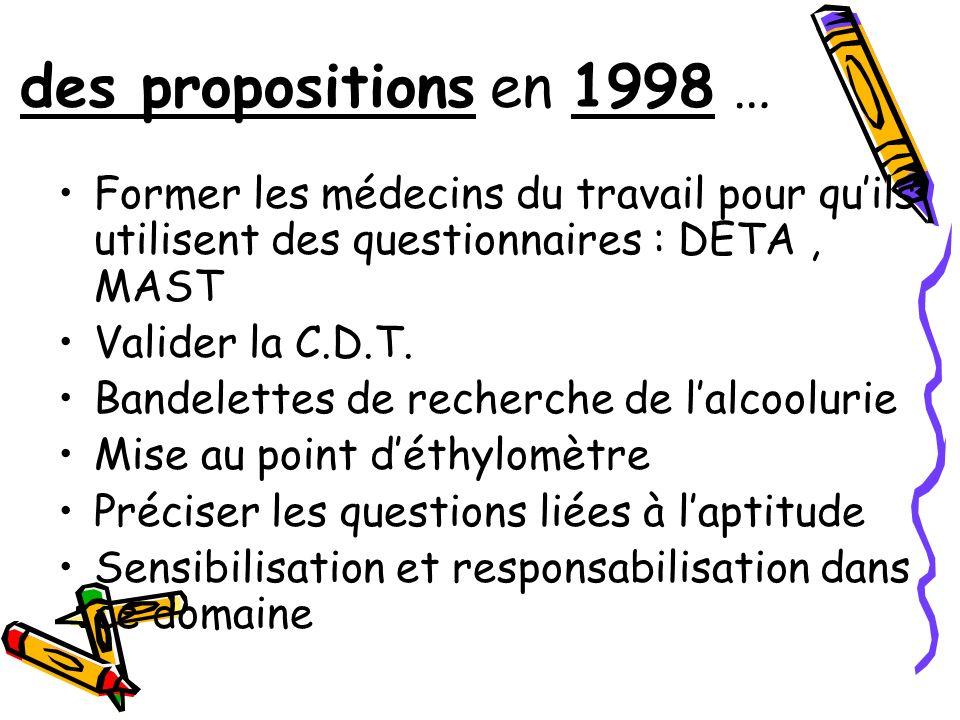 des propositions en 1998 … Former les médecins du travail pour qu'ils utilisent des questionnaires : DETA , MAST.