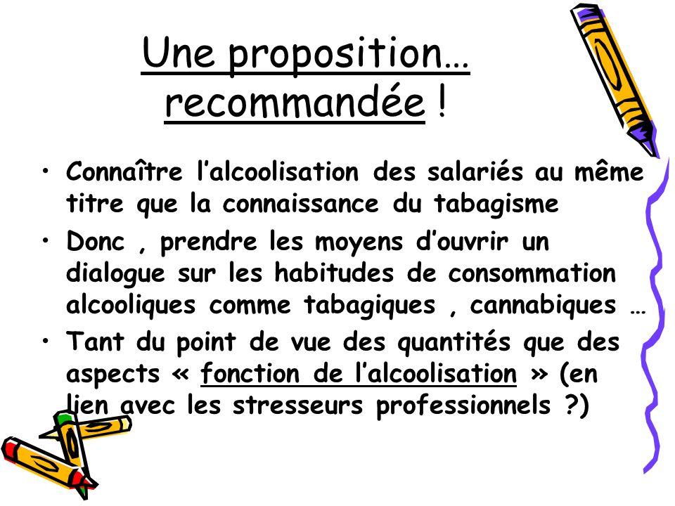 Une proposition… recommandée !