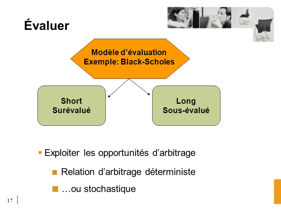 Exemple: Black-Scholes