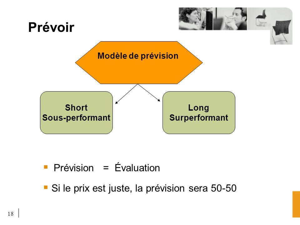 Prévoir Prévision = Évaluation