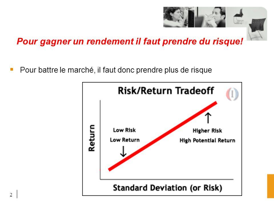 Pour gagner un rendement il faut prendre du risque!