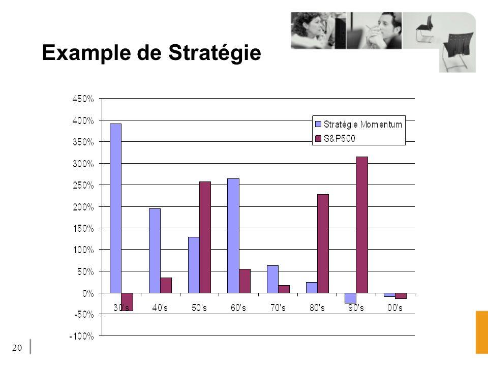 Example de Stratégie