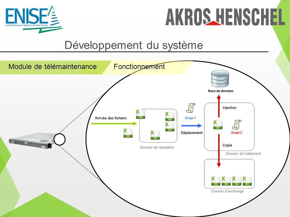 Développement du système