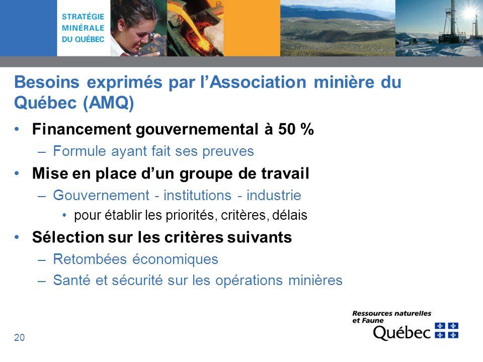 Besoins exprimés par l'Association minière du Québec (AMQ)