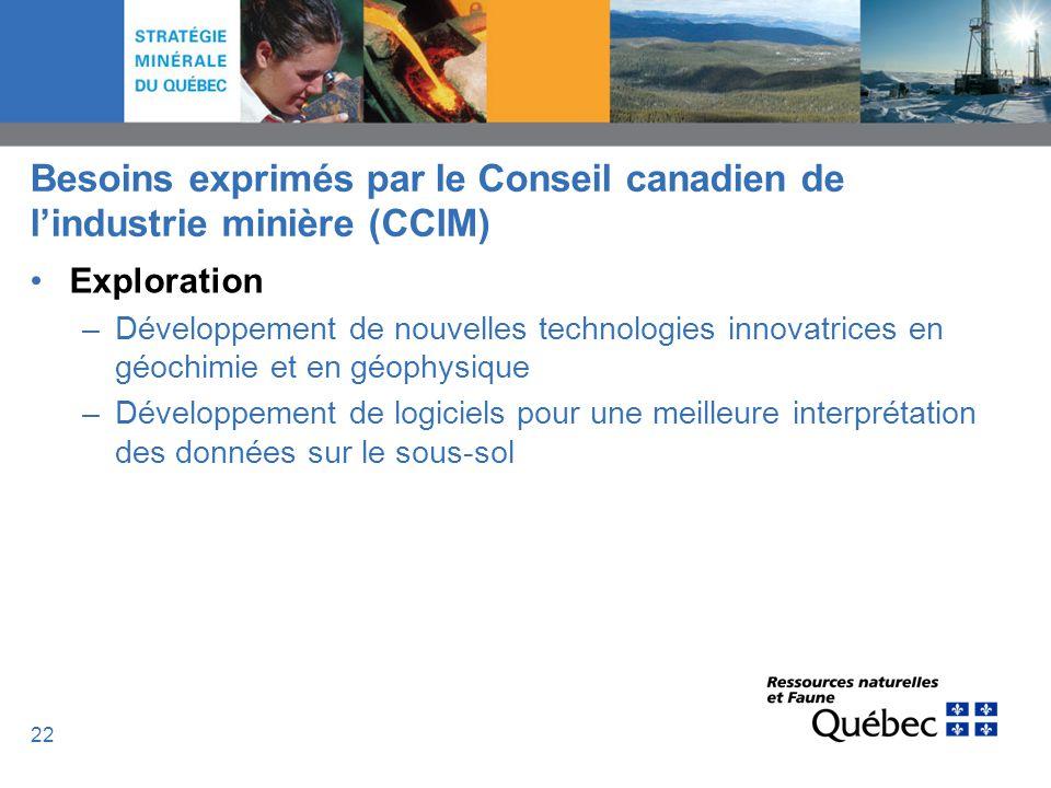 Besoins exprimés par le Conseil canadien de l'industrie minière (CCIM)