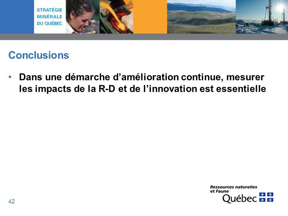 Conclusions Dans une démarche d'amélioration continue, mesurer les impacts de la R-D et de l'innovation est essentielle.