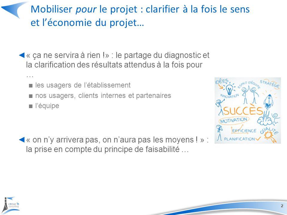 Mobiliser pour le projet : clarifier à la fois le sens et l'économie du projet…