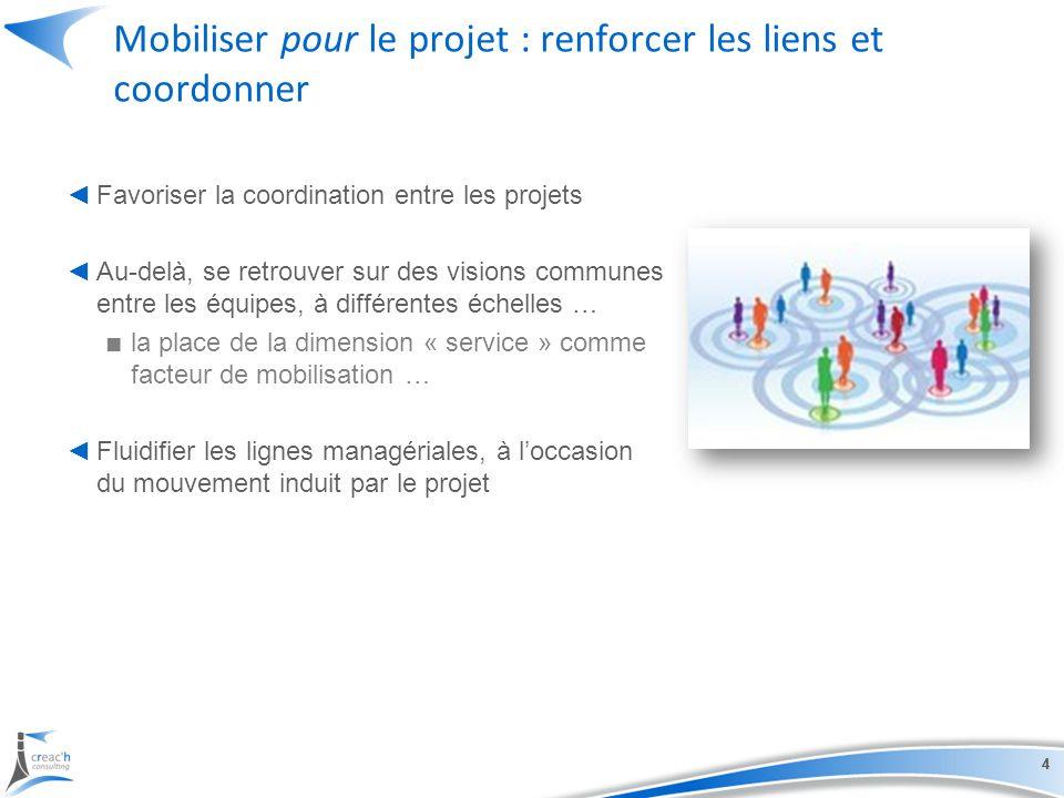 Mobiliser pour le projet : renforcer les liens et coordonner