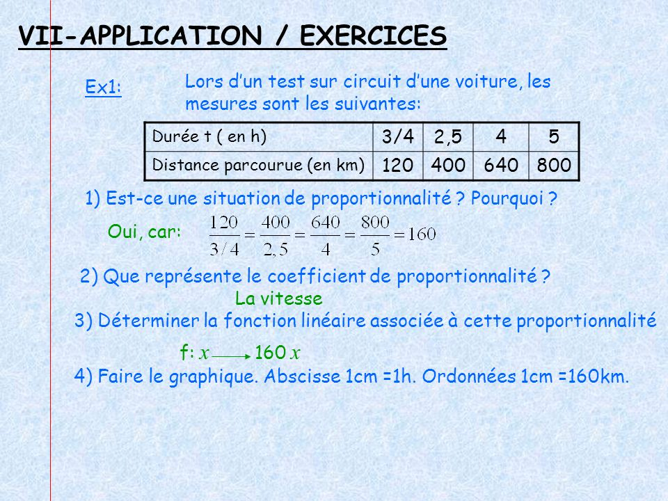 VII-APPLICATION / EXERCICES