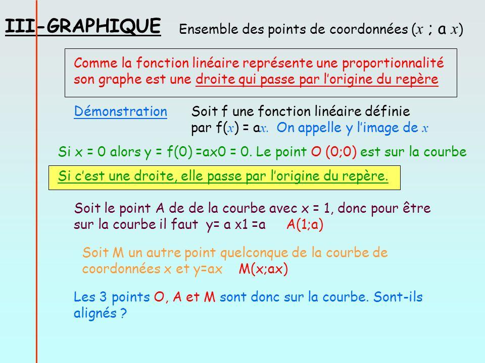 III-GRAPHIQUE Ensemble des points de coordonnées (x ; a x)