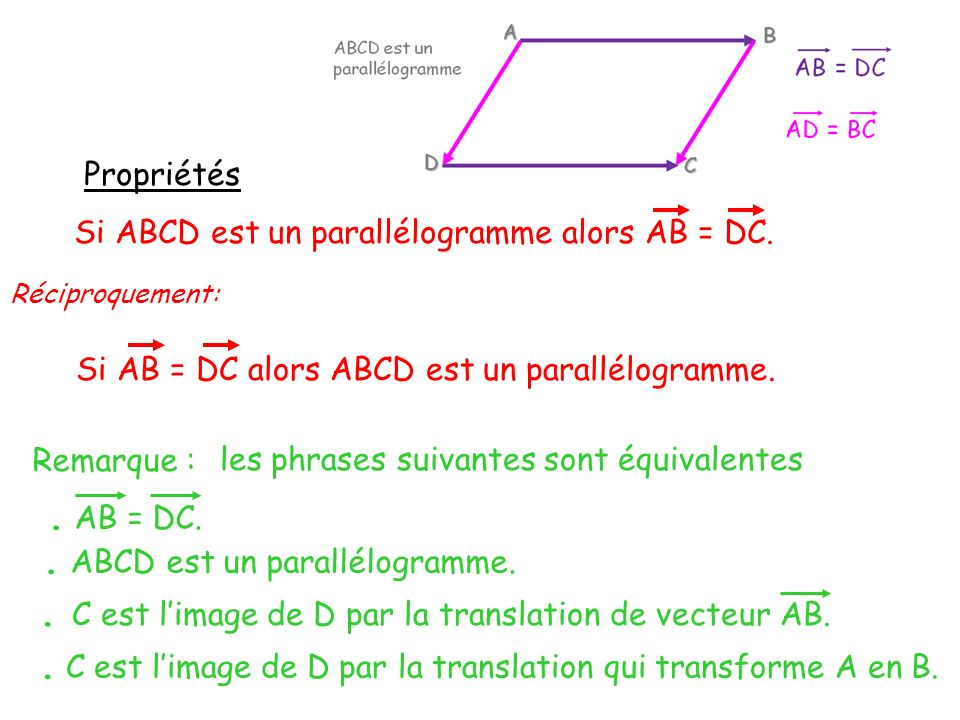 . ABCD est un parallélogramme.