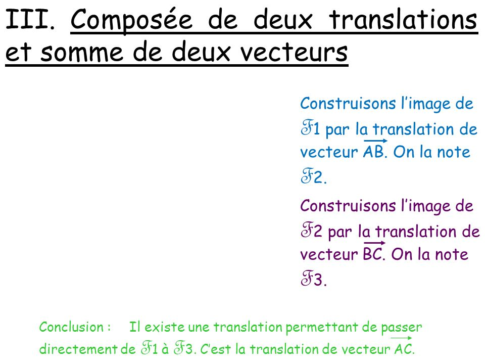 III. Composée de deux translations et somme de deux vecteurs