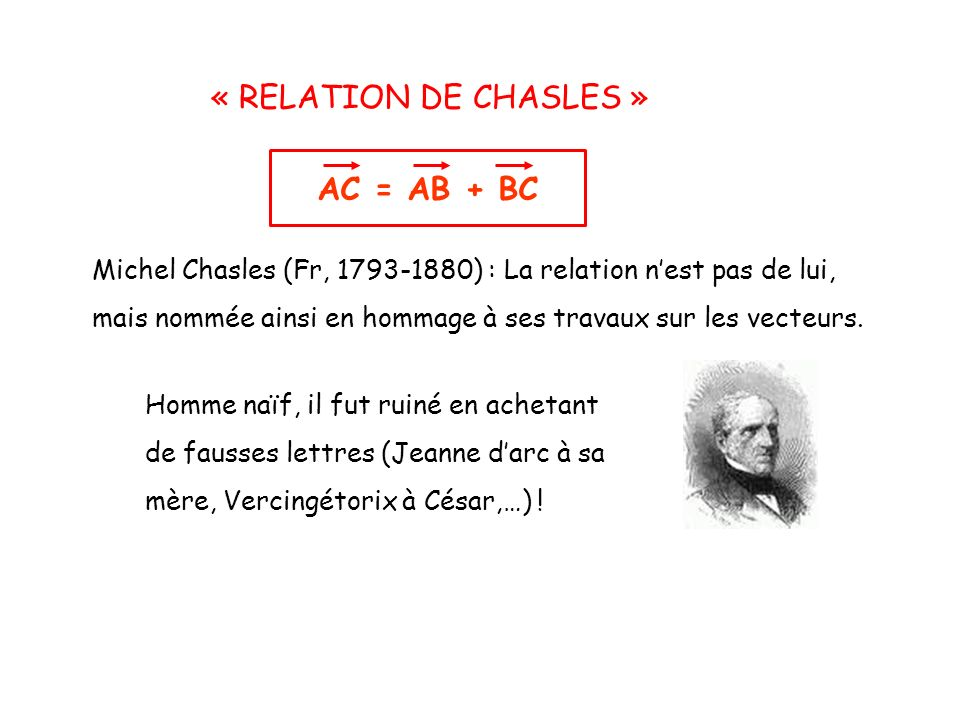 « RELATION DE CHASLES » AC = AB + BC