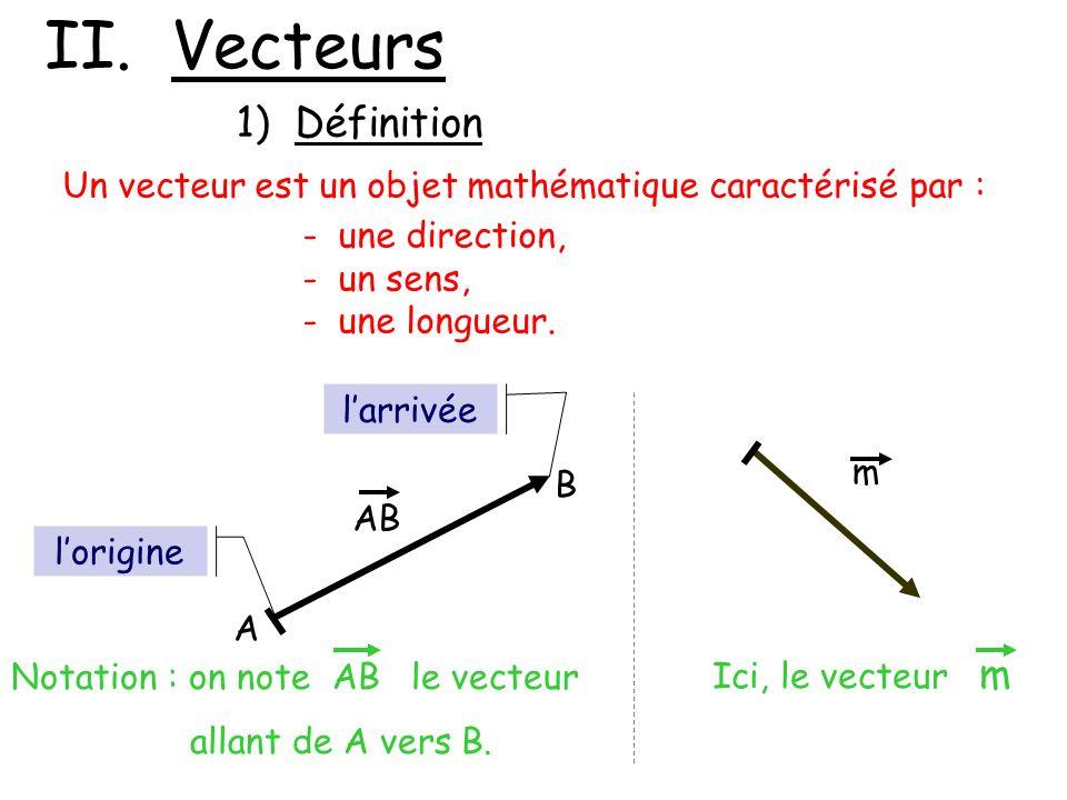 II. Vecteurs 1) Définition