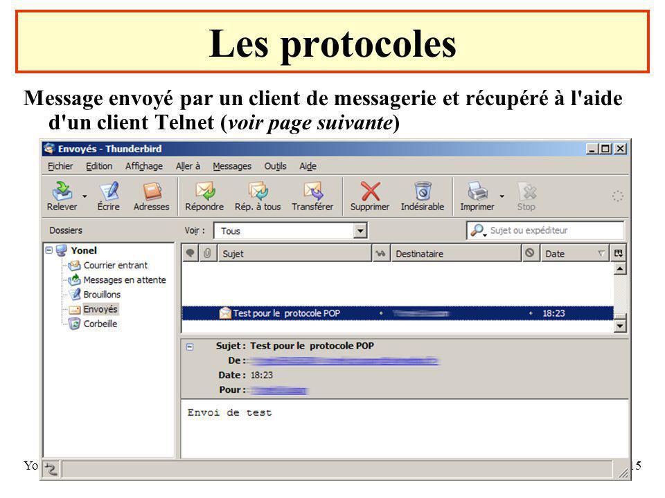 Les protocoles Message envoyé par un client de messagerie et récupéré à l aide d un client Telnet (voir page suivante)