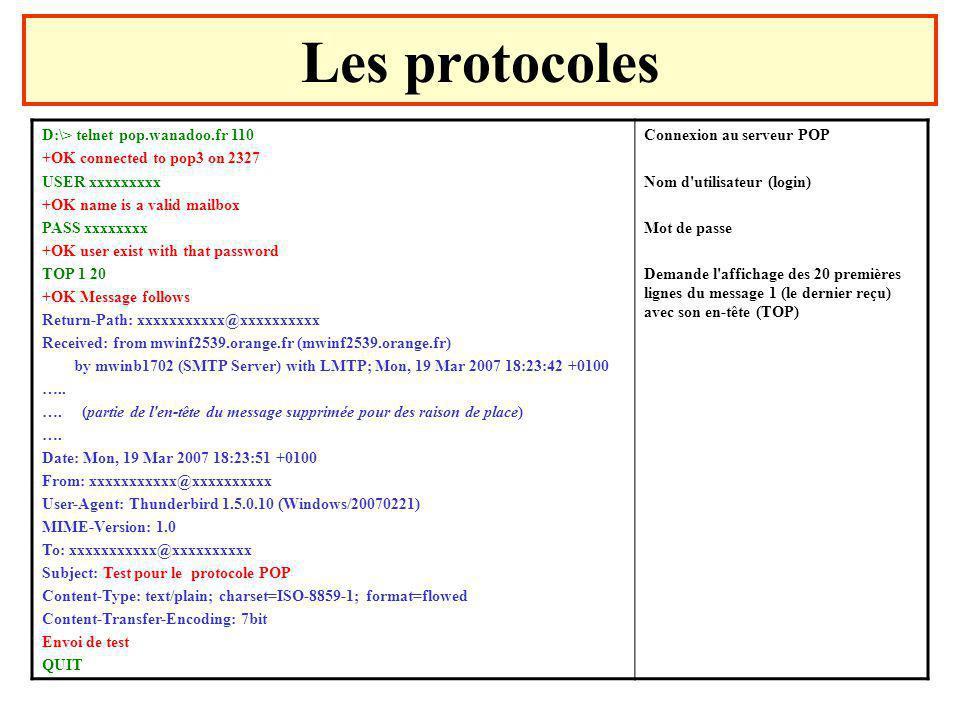 Les protocoles D:\> telnet pop.wanadoo.fr 110