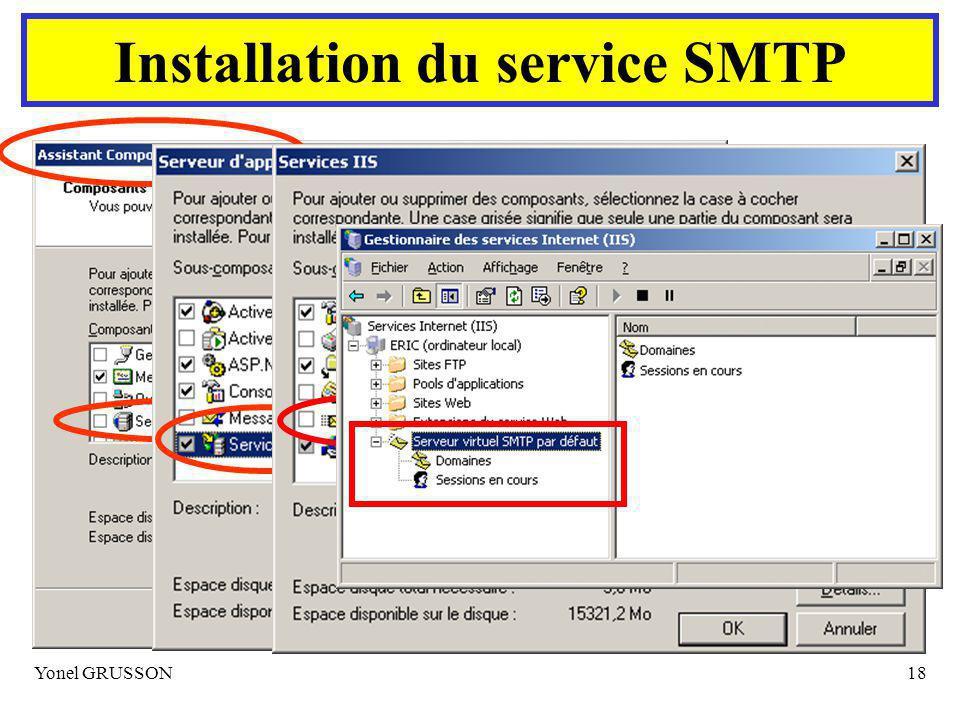 Installation du service SMTP